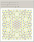 Interference Patterns from Sources on a Circle
