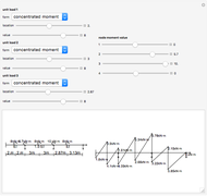 Force Balances on a Truss - Wolfram Demonstrations Project