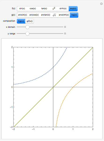 Inverse Composition Rule - Wolfram Demonstrations Project