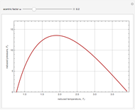 Inversion Curve of Joule-Thomson Using the Peng-Robinson