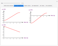 Calculating and Plotting B-Spline Basis Functions - Wolfram