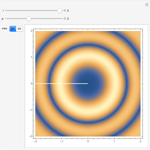 2D Wave Propagation - Wolfram Demonstrations Project
