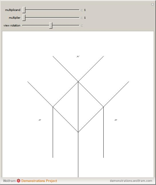 Multiplication Worksheets multiplication worksheets lattice – Lattice Method of Multiplication Worksheets