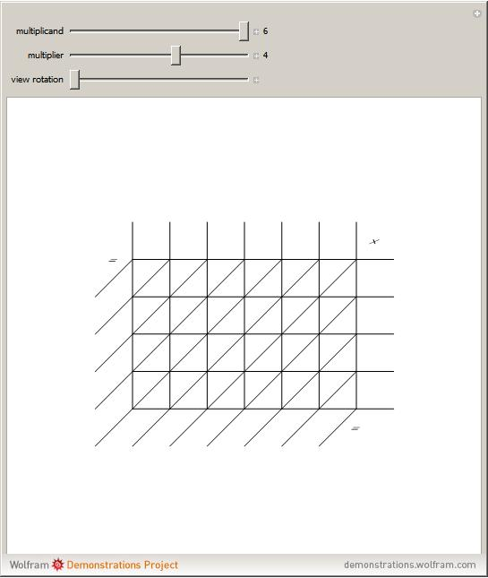 multiplication lattice method worksheets ~ Brandonbrice.us