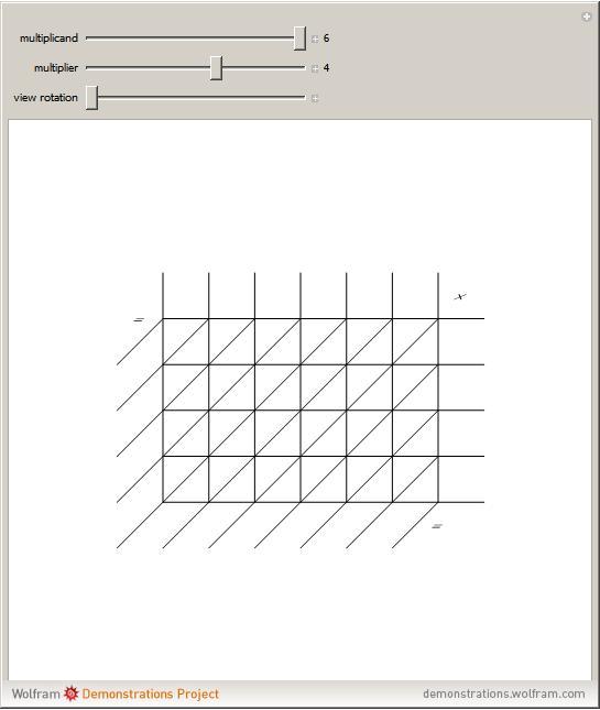 math worksheet : lattice math worksheets free  educational math activities : Free Lattice Multiplication Worksheets