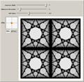 Lattices in Perspective