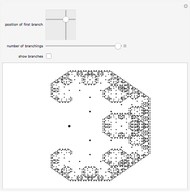 Iterating Affine Transforms - Wolfram Demonstrations Project