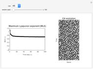 Chaotic Data: Maximal Lyapunov Exponent - Wolfram