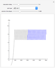 Nonlinear Wave Equations - Wolfram Demonstrations Project