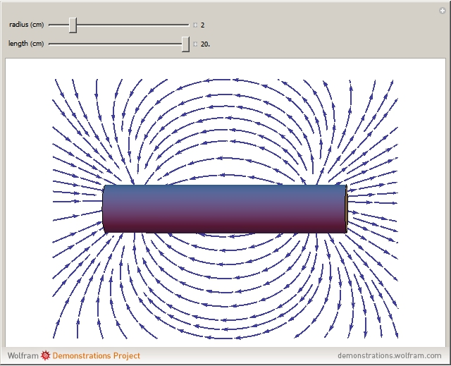Magnetic Field Of A Cylindrical Bar Magnet Wolfram Demonstrations