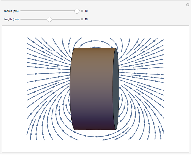 Magnetic Field of a Cylindrical Bar Magnet - Wolfram