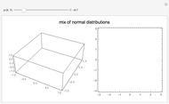 Joint Density of Bivariate Gaussian Random Variables