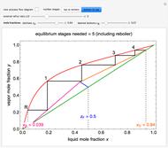 McCabe-Thiele Method for Methanol/Water Separation - Wolfram