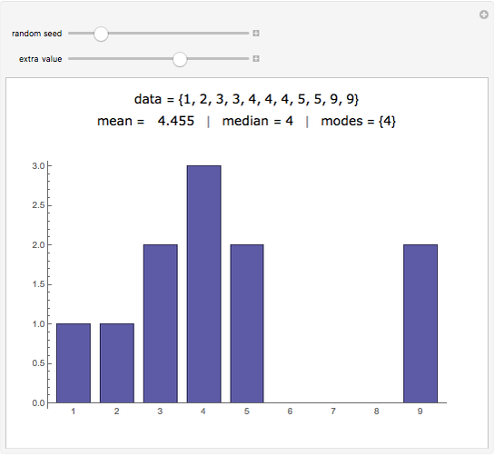 mean median mode wolfram demonstrations project