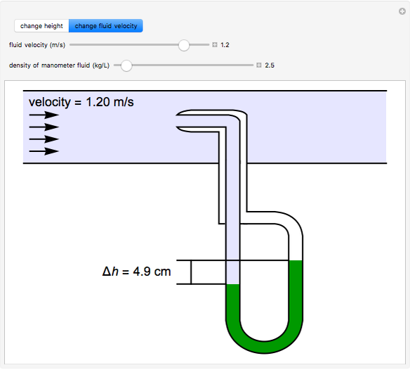 Measuring Flow Rates With A Pitot Tube Wolfram Demonstrations Project