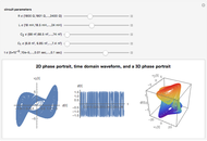 Synchronization of Chaotic Attractors - Wolfram Demonstrations Project