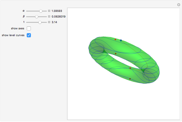 dd977f487 Morse-Smale Flows on a Tilted Torus - Wolfram Demonstrations Project