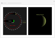 The Earth as Seen from the Moon - Wolfram Demonstrations Project
