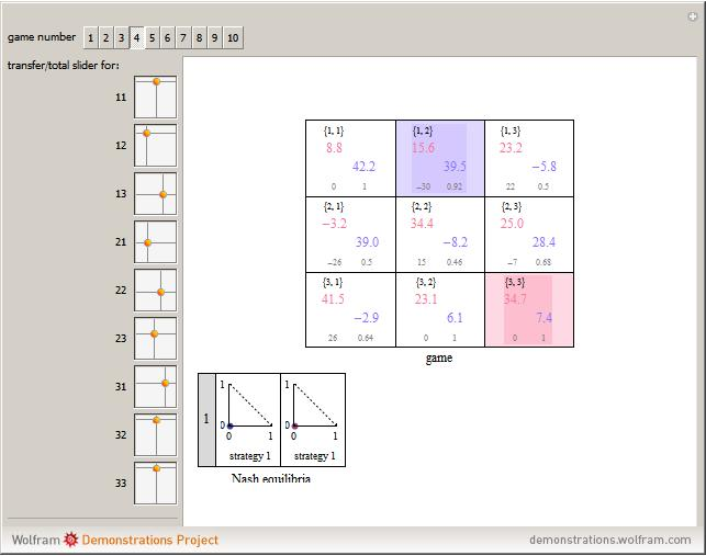 Nash Equilibria In 33 Games Wolfram Demonstrations Project