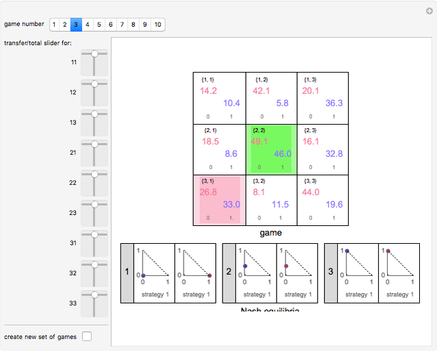 Nash Equilibria in 3×3 Games - Wolfram Demonstrations Project