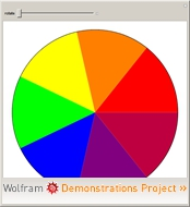 """Newton's Color Wheel"" from the Wolfram Demonstrations Project"
