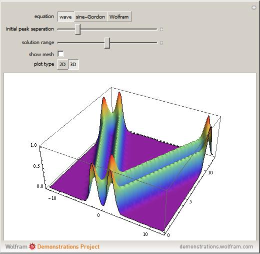 Wave Equation--1-Dimensional -- from Wolfram MathWorld