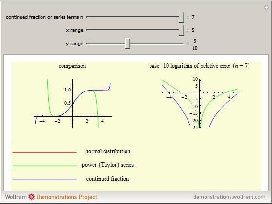 error term in taylor series