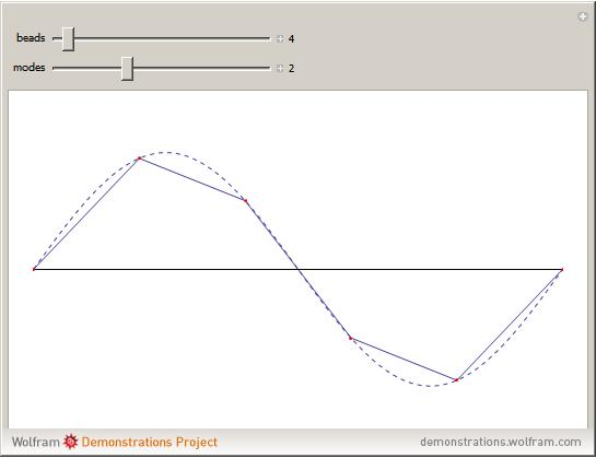 normal modes of a string pdf