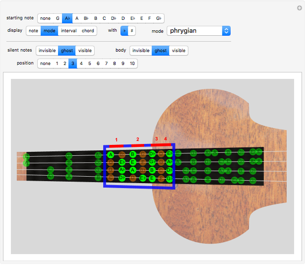 Note Positions on a Violin - Wolfram Demonstrations Project