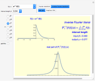 Numerical Approximation of the Fourier Transform by the Fast