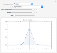 Numerical Methods for Differential Equations - Wolfram