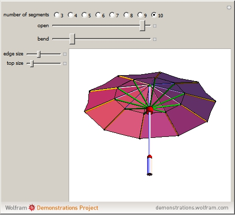 Home » Participate Wolfram Demonstrations Project