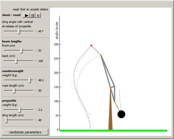 Optimizing The Counterweight Trebuchet Wolfram Demonstrations Project