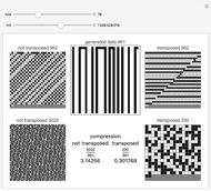 f87b086b05731 Color Image Compression via the Higher-Order Singular Value Decomposition  (HOSVD) - Wolfram Demonstrations Project