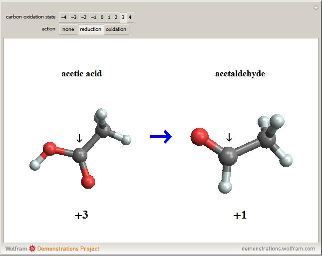 assigning oxidation states to carbon