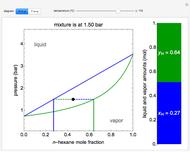 p-x-y and t-x-y diagrams for vapor-liquid equilibrium (vle)