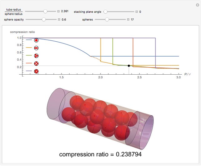 Packing Spheres into a Thin Cylinder - Wolfram