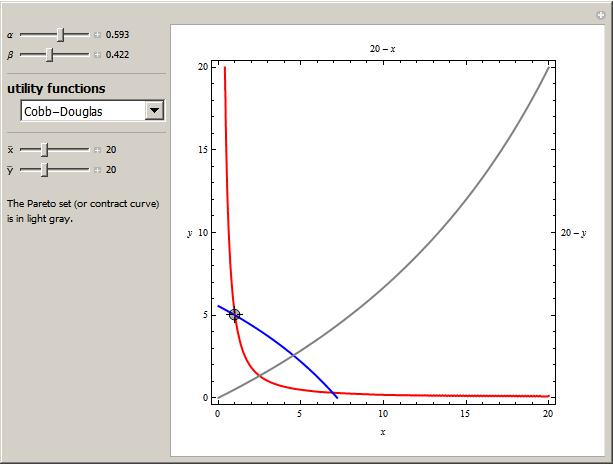 Pareto Efficiency In The Edgeworth Box Wolfram Demonstrations Project