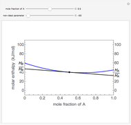 pressure enthalpy diagram for water wolfram demonstrations project. Black Bedroom Furniture Sets. Home Design Ideas