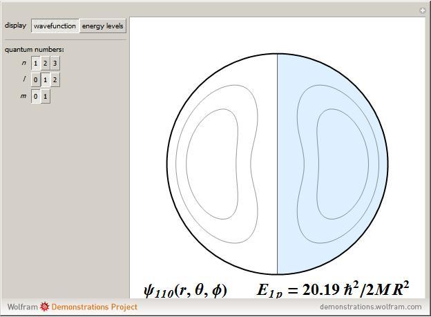 eigen wave function