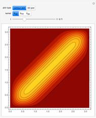 Heat Transfer along a Rod - Wolfram Demonstrations Project