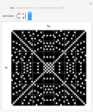 Adjacency matrix - from wolfram mathworld.