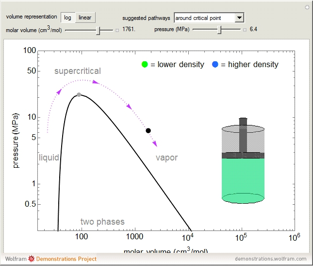 wolfram demonstrations project pressure decay diagram