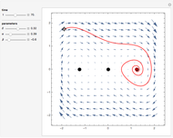Phase Plane Trajectories of the Unforced Duffing Oscillator