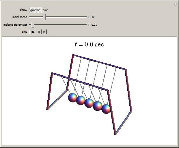 Le pendule de Newton - Apprendre en ligne 2d1ad0b3da49