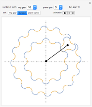 Radial Cam Design - Wolfram Demonstrations Project
