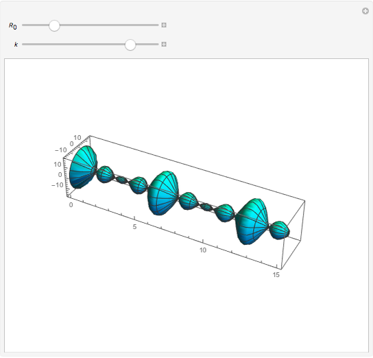 Plateau-Rayleigh Instability in Water Stream - Wolfram..