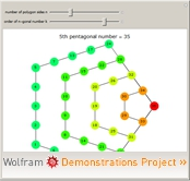 """Polygonal Numbers"" from the Wolfram Demonstrations Project"