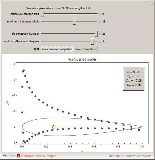 online Pendulum Impact Testing: A