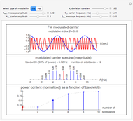 Amplitude Modulation - Wolfram Demonstrations Project